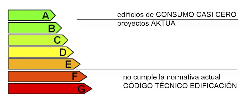 clasificacion-energetica