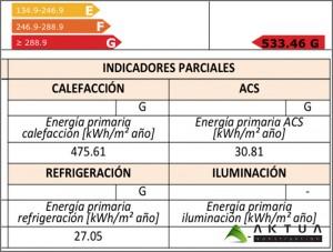 certificacion-energetica-valencia