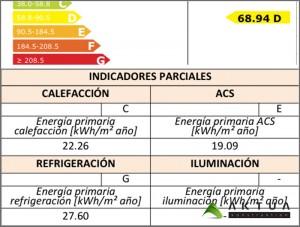 certificado-energetico-valencia