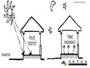 inercia-termica-invierno